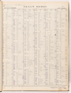 Tally Sheet for H.J. Res. 1